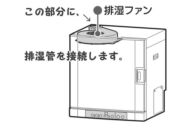 ガス衣類乾燥機_姿図