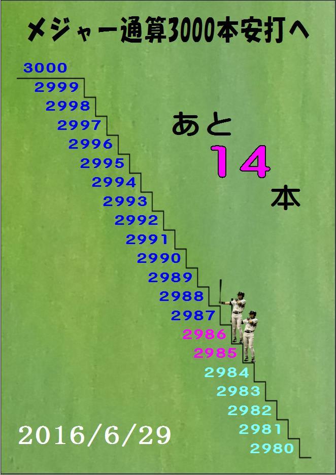 イチロー メジャー歴代30位に by はりの助