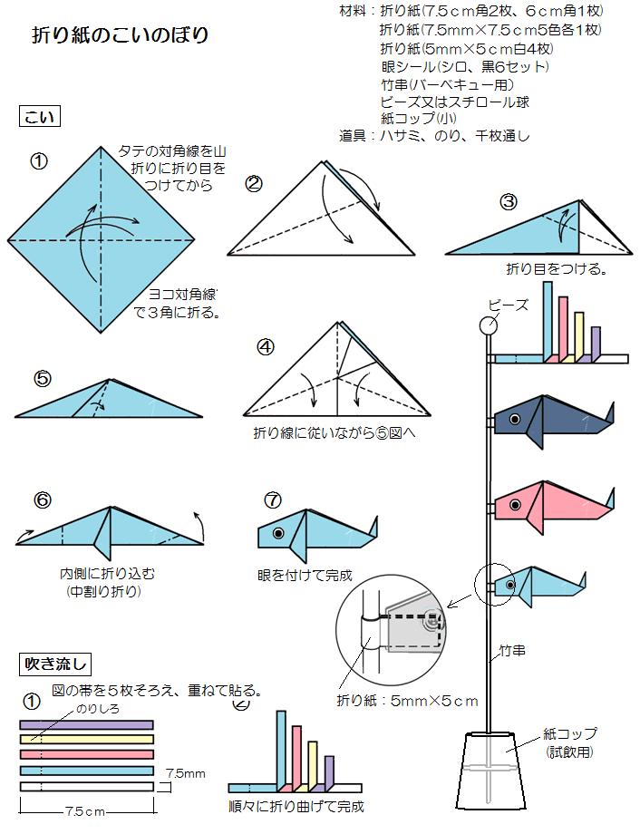 折り紙 折り紙 鯉のぼり : 折り紙のこいのぼり - おもちゃ ...