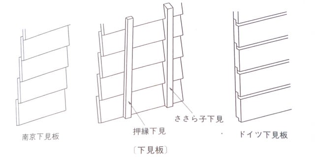 蚕室の補修工事~簓子下見板張り~ - さいふうさいブログ