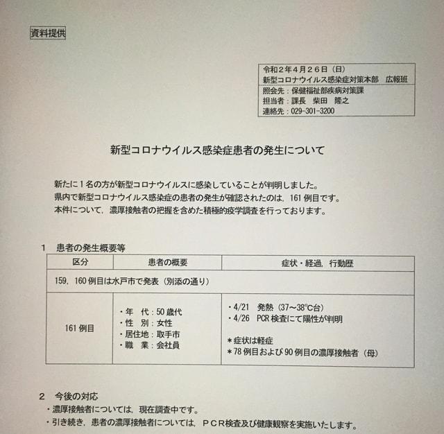 茨城 県 コロナ 感染 者 数
