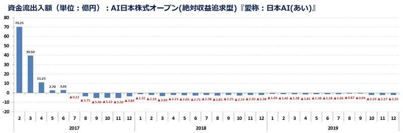 株価 四国 銀行