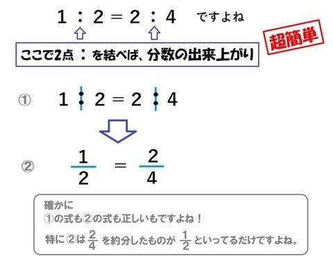 比と分数の関係②」(小6) 【超重要で超簡単】比⇔分数の変形 ...