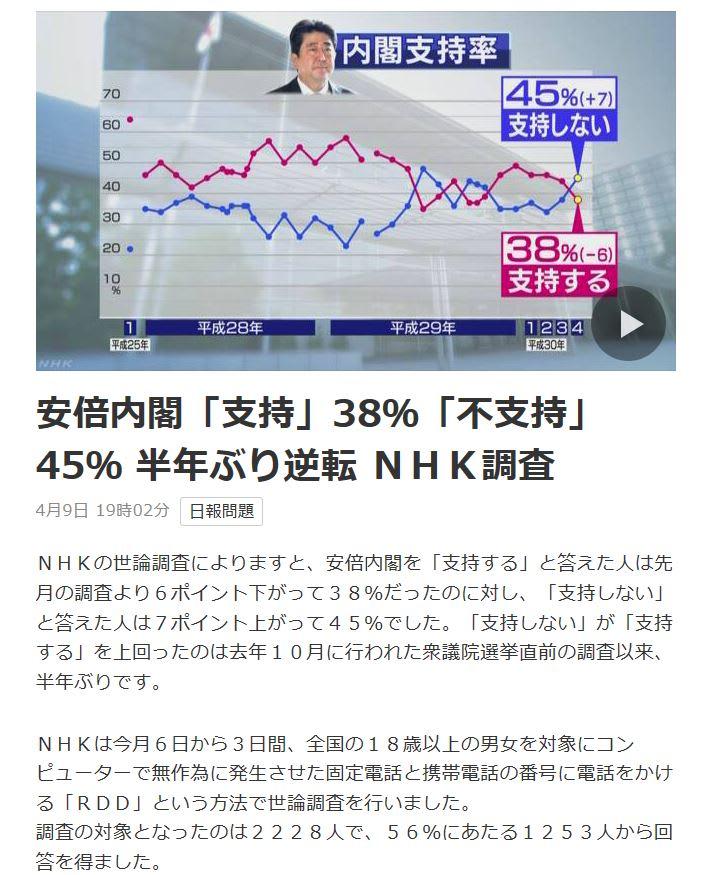 政治情勢 2018年4月 - boban の...