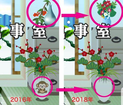 右上の置物と花瓶の比較