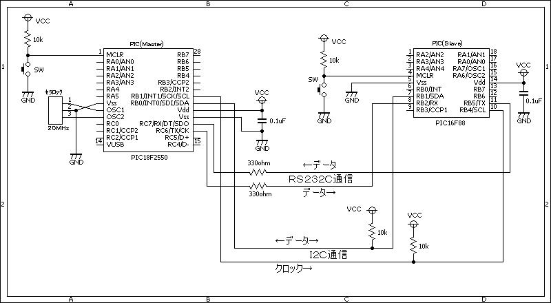 picpic 1232c log With wiringpi i2c fd
