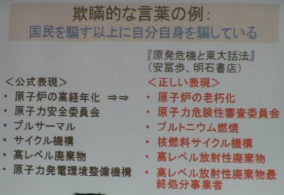 井野博満氏講演