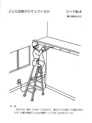 建築士事務所登録制度の概要(その2) | 建築一式 …