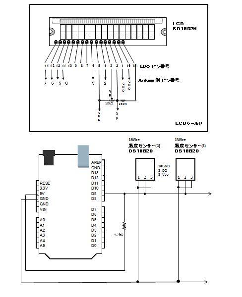 1-wire u6e29 u5ea6 u30bb u30f3 u30b5 u30fcds18b20 u3067 u6c17 u6e29 u3092 u8a08 u6e2c u3059 u308b