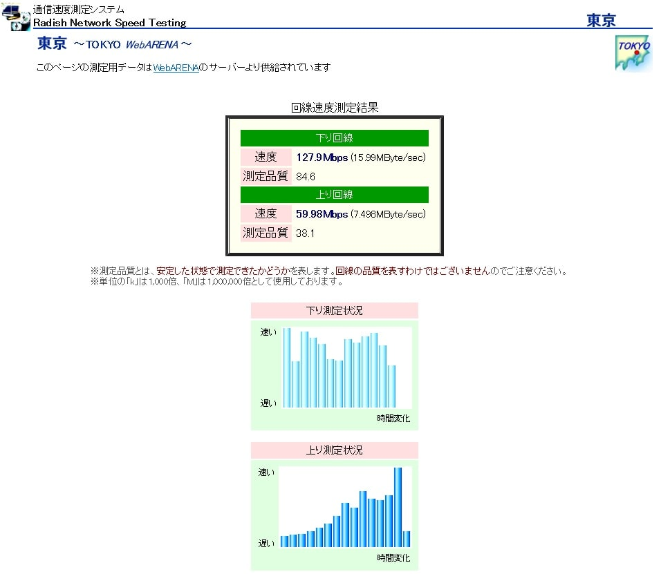 測定 pc 通信 速度