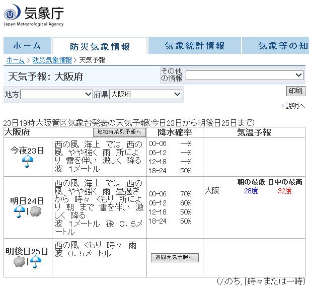 大阪 府 天気