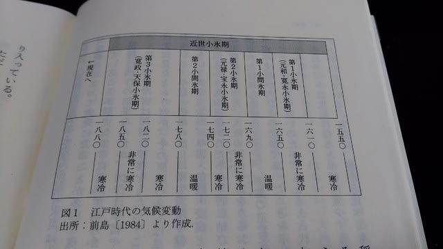 江戸の災害史(倉地克直)」という本はとてもオススメ! - いいね ...