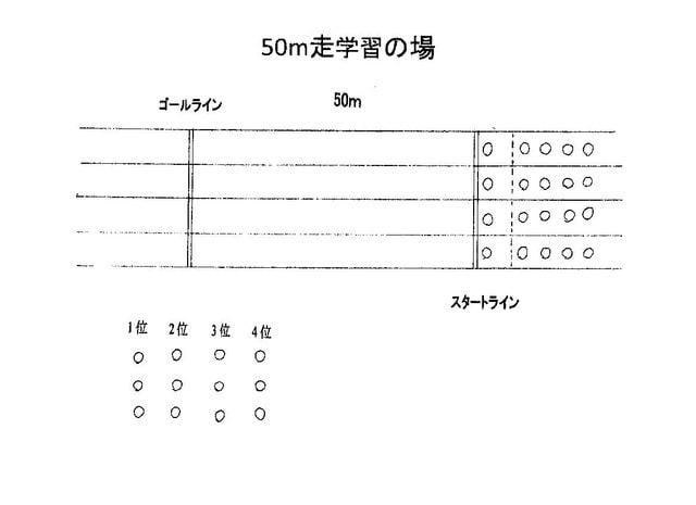 メートル 走 小学生 50