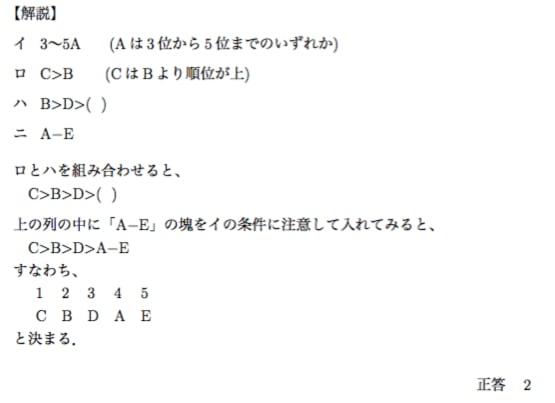A~Eの5人で徒競走 定性的順序関係 - 知能問題(数的処理 判断推理 数 ...