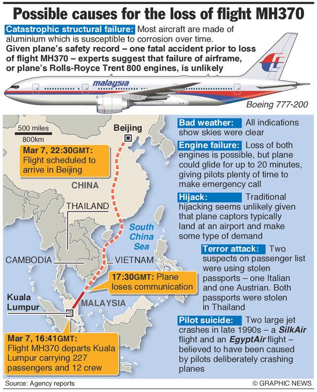 MH370【記事分類】