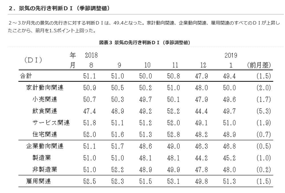 2019年2月8日のブログ記事一覧-boban のんびり 株投資日記
