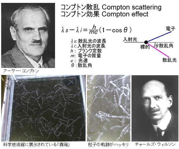第27回ノーベル物理学賞 「コン...