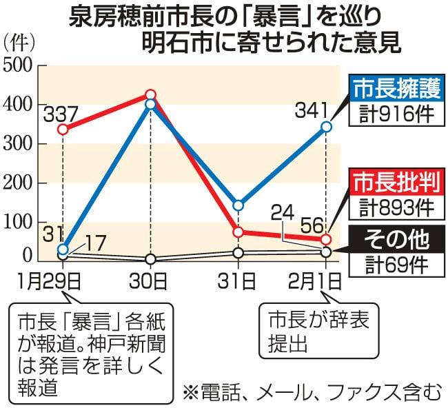 西日本新聞報道