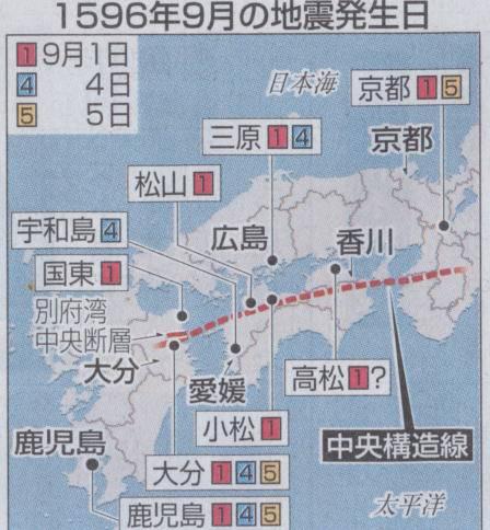 日記(9.20)記事「地震考古学」 - 中さん
