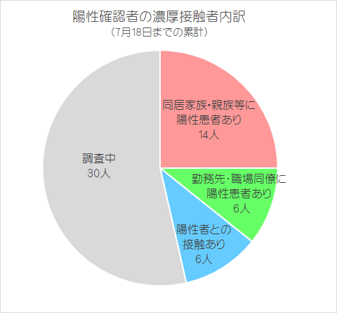 県 草加 コロナ 埼玉 市
