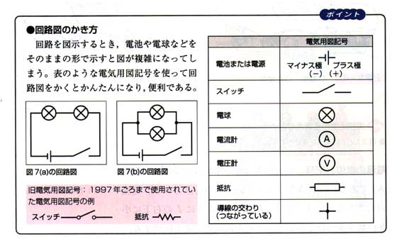 中学2年理科講座 第1分野 2電流とその利用 ・回路と回路図 ・直列回路・並列回路 基本の解説と問題 講師:原田たかこ