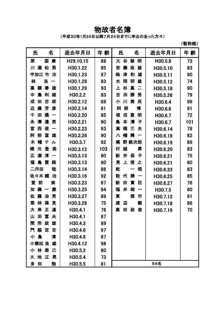 物故者名簿(平成30年1月24日以...
