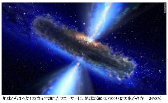 地球の「100兆倍」の水、120億光年のかなたのクエーサーに発見 ...