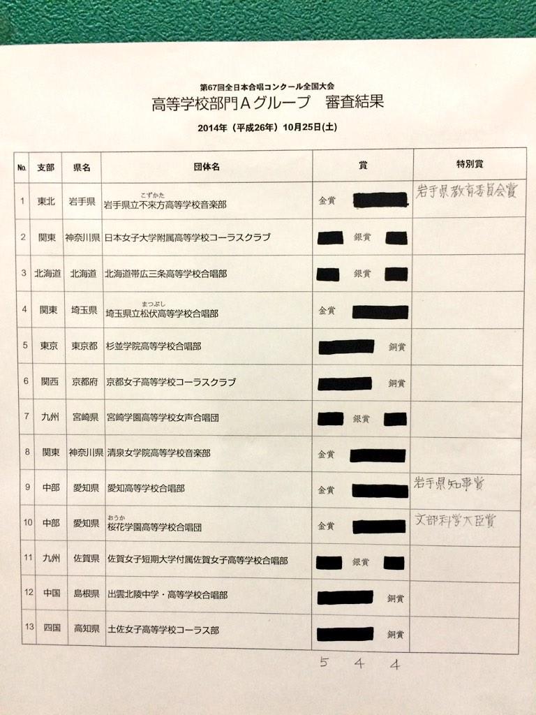大会 県 合唱 2019 岩手 コンクール 全日本