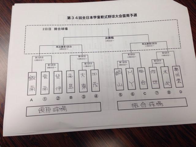 第35回高円宮賜杯全日本学童軟式野球大会島根県大会決勝!