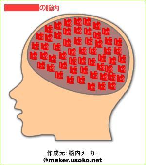 アタシの脳内は・・・ - NIOKA+C...