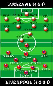 リバプールvsアーセナル 【プレ...