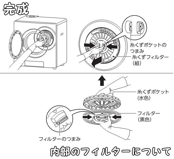 ガス衣類乾燥機_メンテナンス方法
