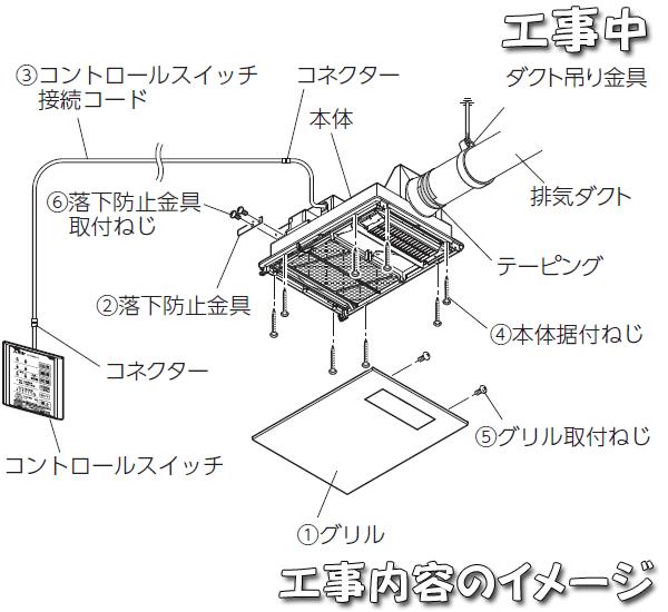 V141BZ工事内容のイメージ