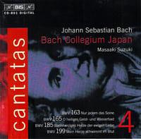 BIS-CD-801