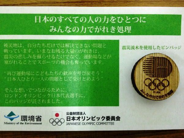 ロンドンオリンピック日本代表結...