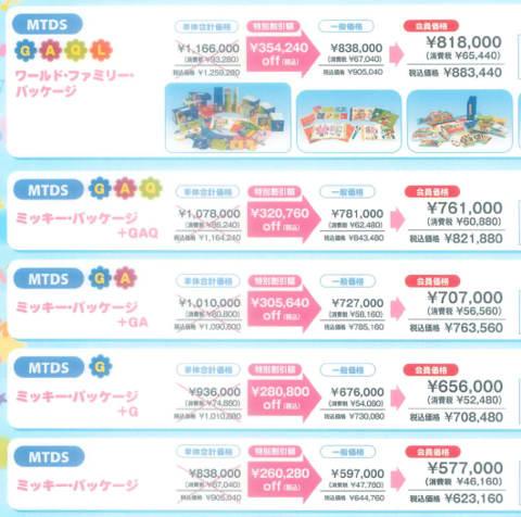 システム ディズニー 値段 英語 ディズニー英語システム・フルセットの値段は89万円!それでも私が購入した3つの理由