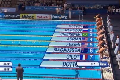 世界 水泳 結果