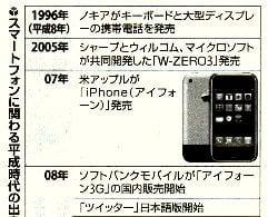 スマホにかかわる平成の出来事1996~08年