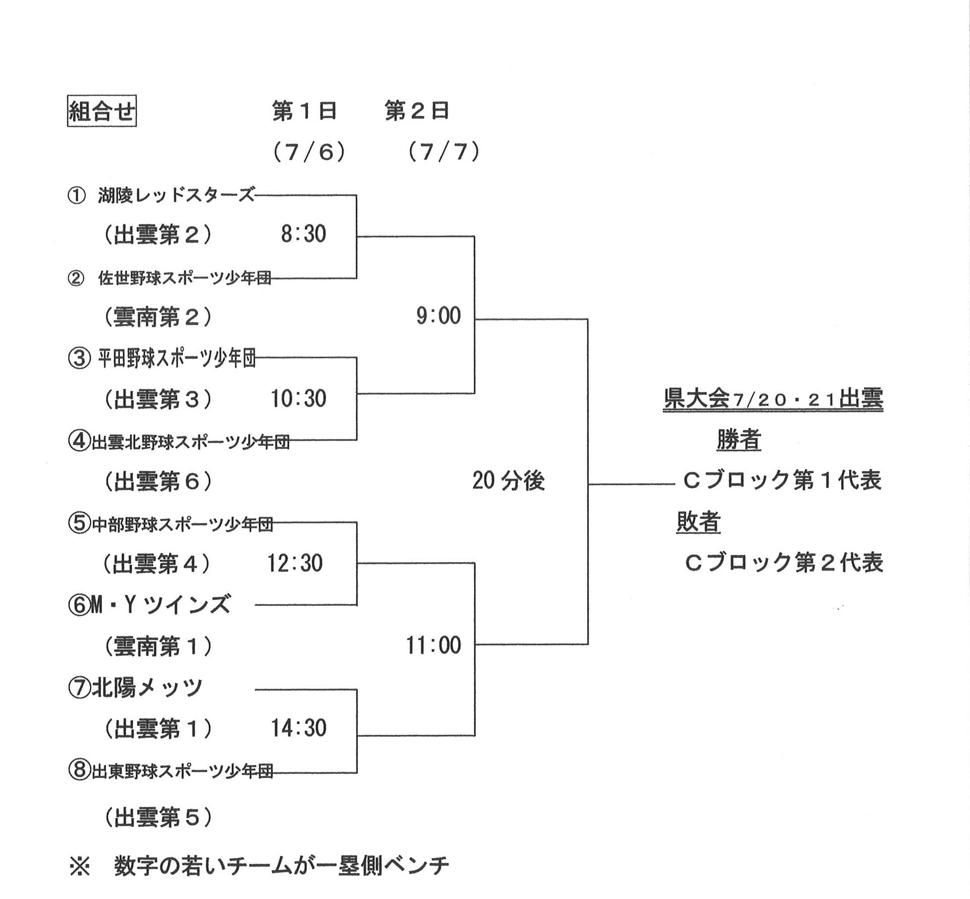松江市の学童野球スポーツ少年団|城東グリーンソックス