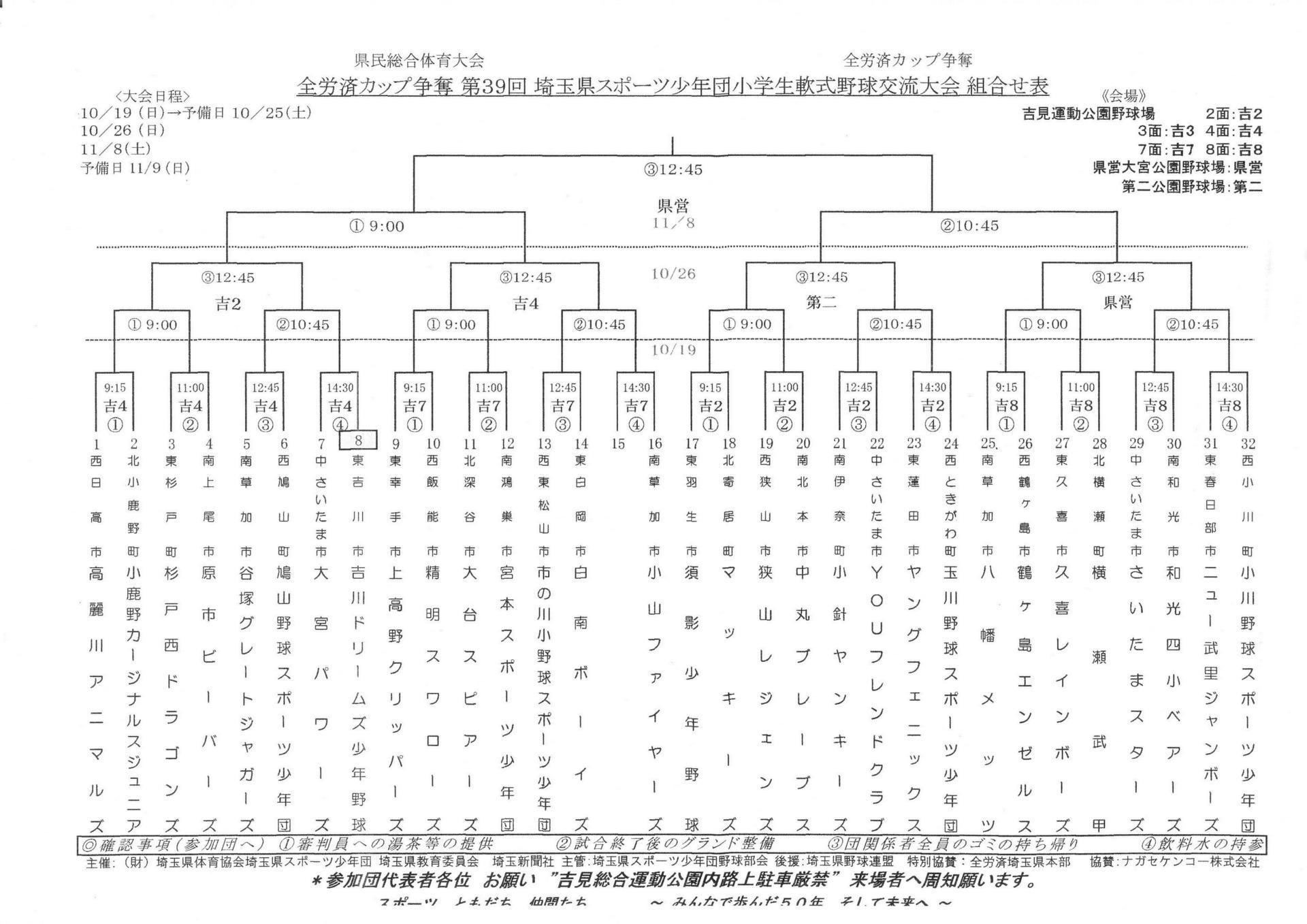 連盟 軟式 埼玉 県 野球 全国大会一覧