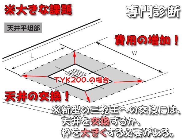 三乾王TYK200天井開口