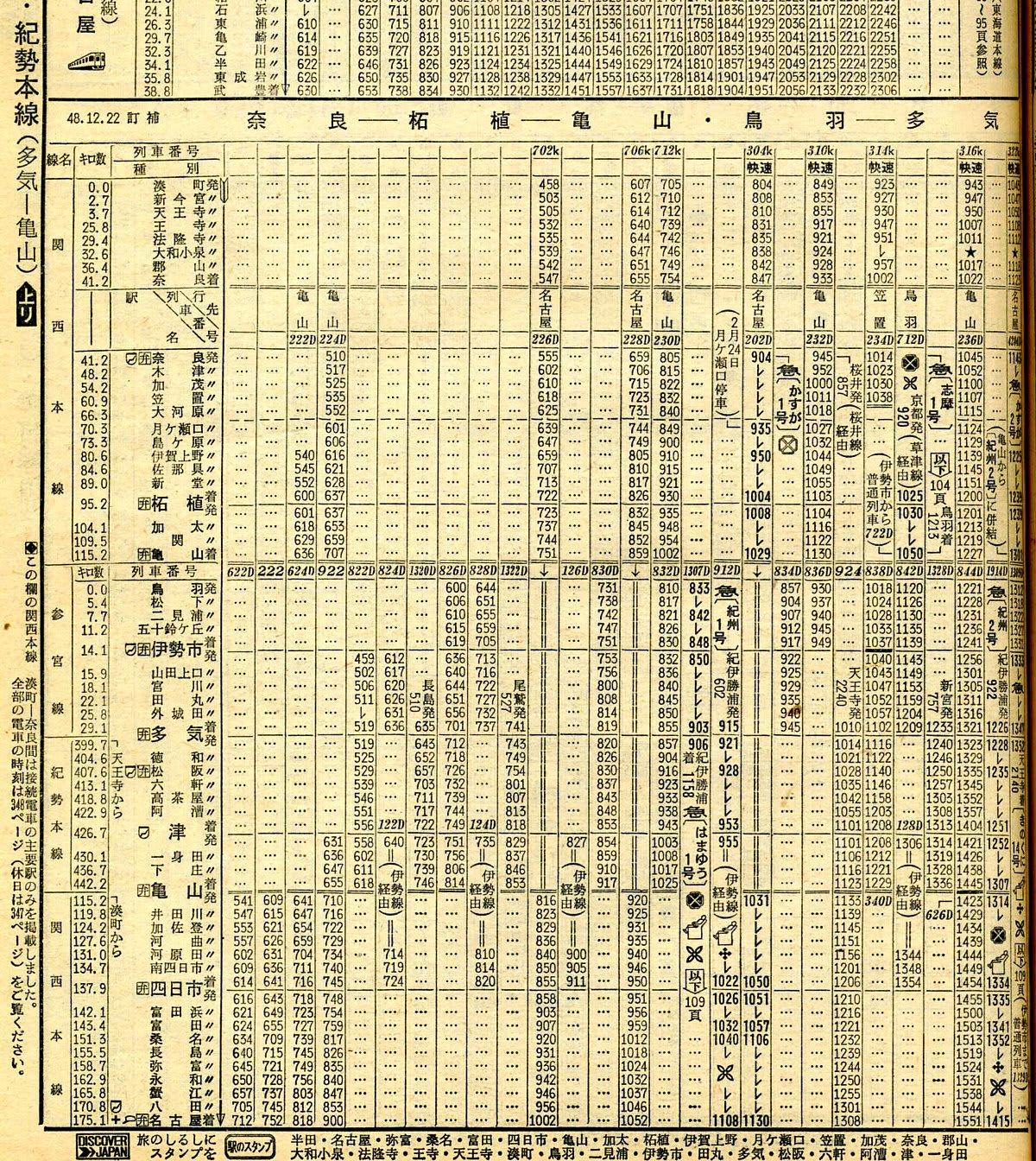 昭和49年の時刻表から - 国鉄があった時代blog版 鉄道 ...