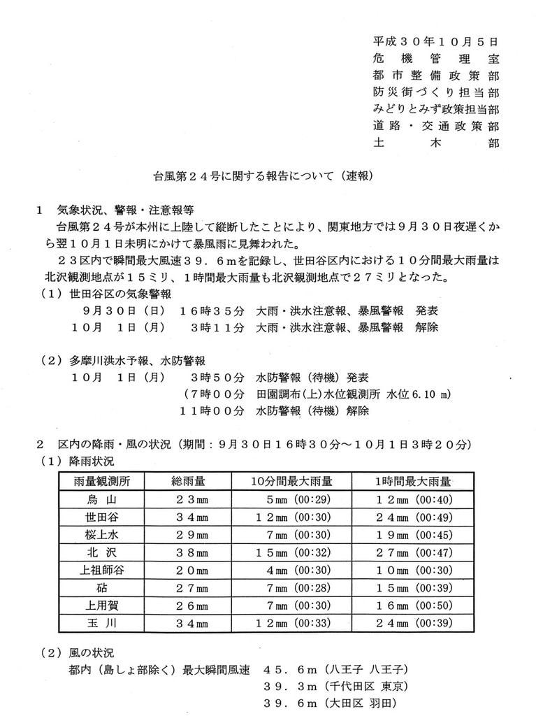 世田谷区における台風24号の被害...
