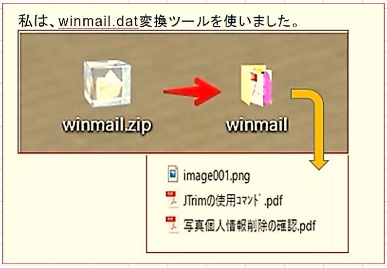dat ファイル 文字 化け