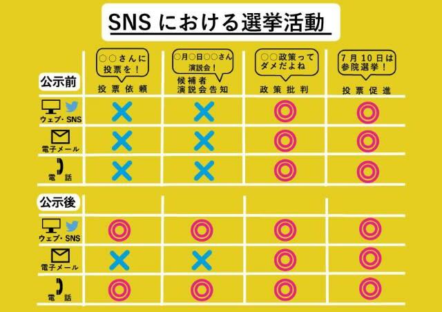 公職選挙法 - 知ることから始めよう!日本の未来をあきらめないために