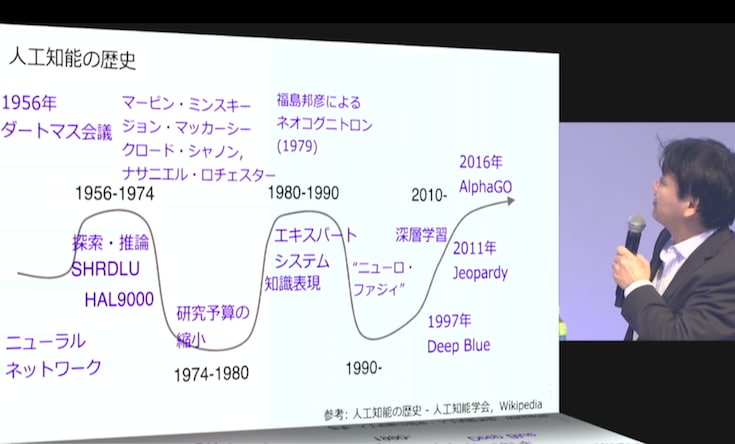 SoftBank World 2016 徹底レポー...