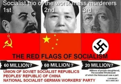 社会 の 主義 と 主義 違い 共産