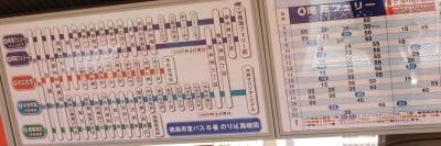 徳島 バス 路線 図