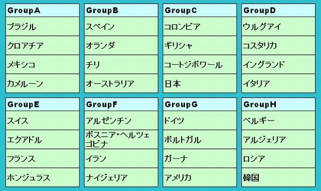 FIFAブラジルW杯抽選、日本はグループCへ! - 酒とサッカーと・・・
