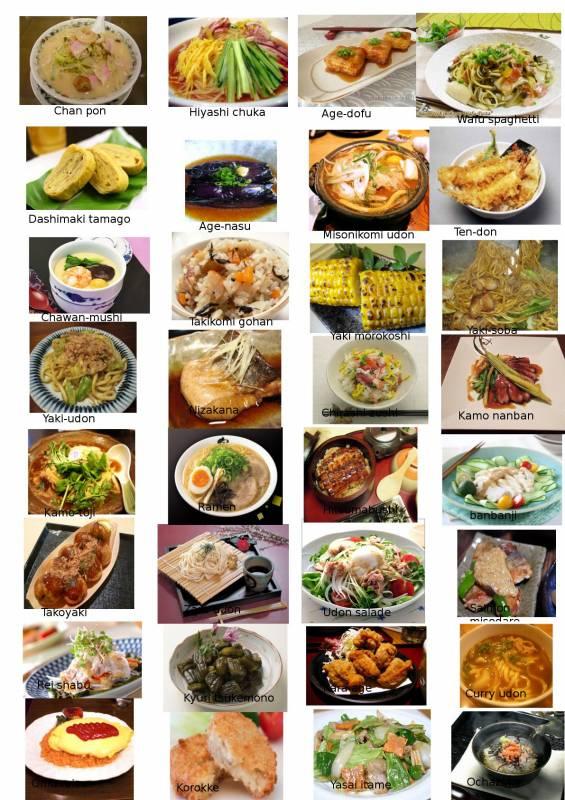 フランス人の日本食の好き・嫌い - 無理しないでボチボチ